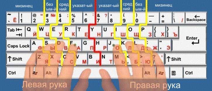 Почему клавиатура может печатать две буквы с одной кнопки